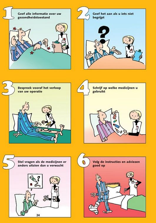 Illustration Patient Safety Card